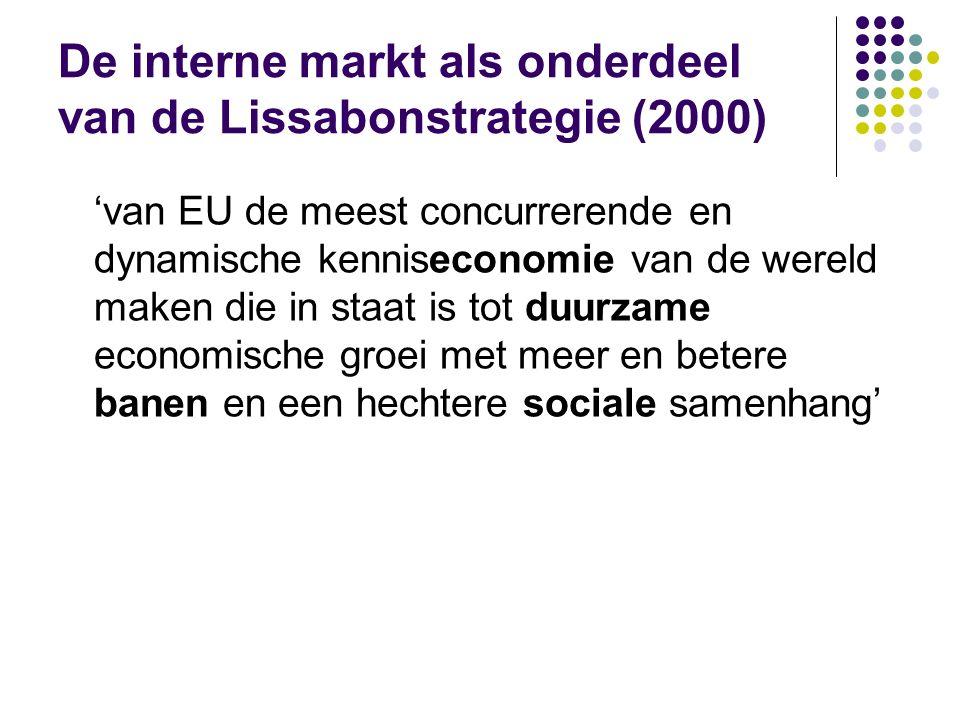 De gevolgen van de eenheidsmarkt CecchiniCommissie 96Commissie 03 BBP+ 3,2 à 5,7 %+ 1,1 à 1,5 %+ 1,8 % Inflatie- 4,5 à 7,7 %- 1,0 à 1,5 % Werkgel.+ 1,