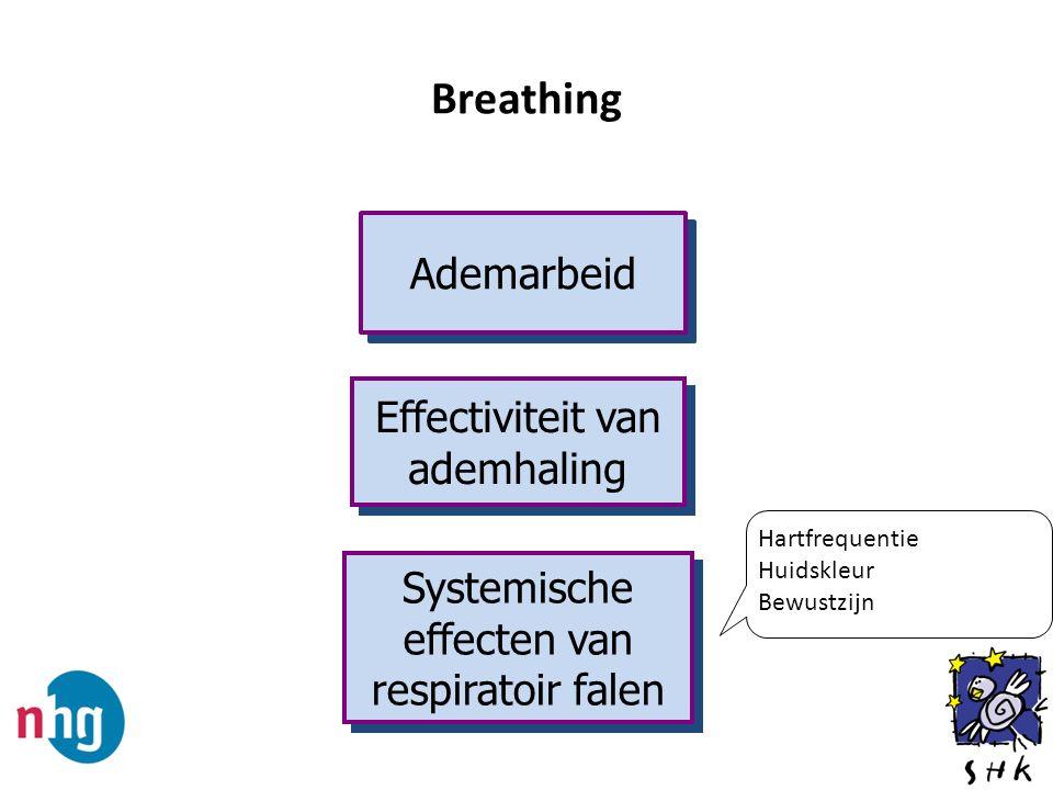 Breathing Ademarbeid Effectiviteit van ademhaling Systemische effecten van respiratoir falen Hartfrequentie Huidskleur Bewustzijn