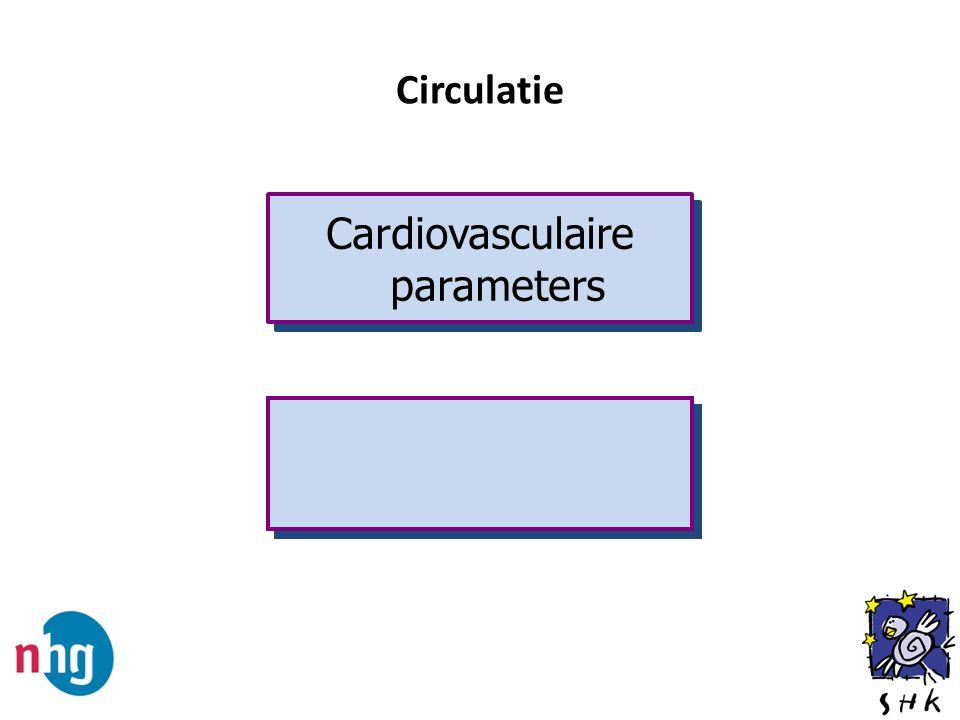 Circulatie Cardiovasculaire parameters