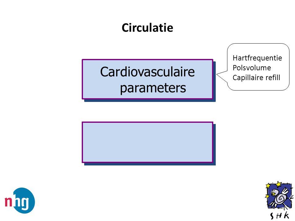 Circulatie Cardiovasculaire parameters Hartfrequentie Polsvolume Capillaire refill