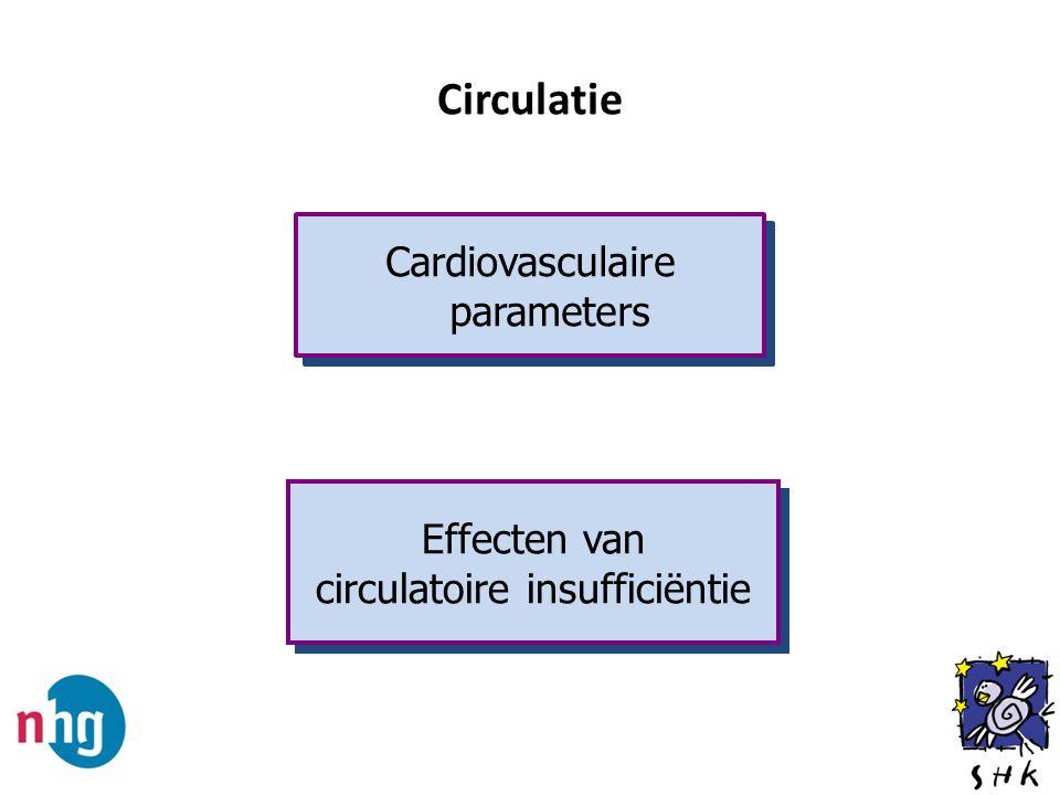 Circulatie Cardiovasculaire parameters Effecten van circulatoire insufficiëntie Effecten van circulatoire insufficiëntie