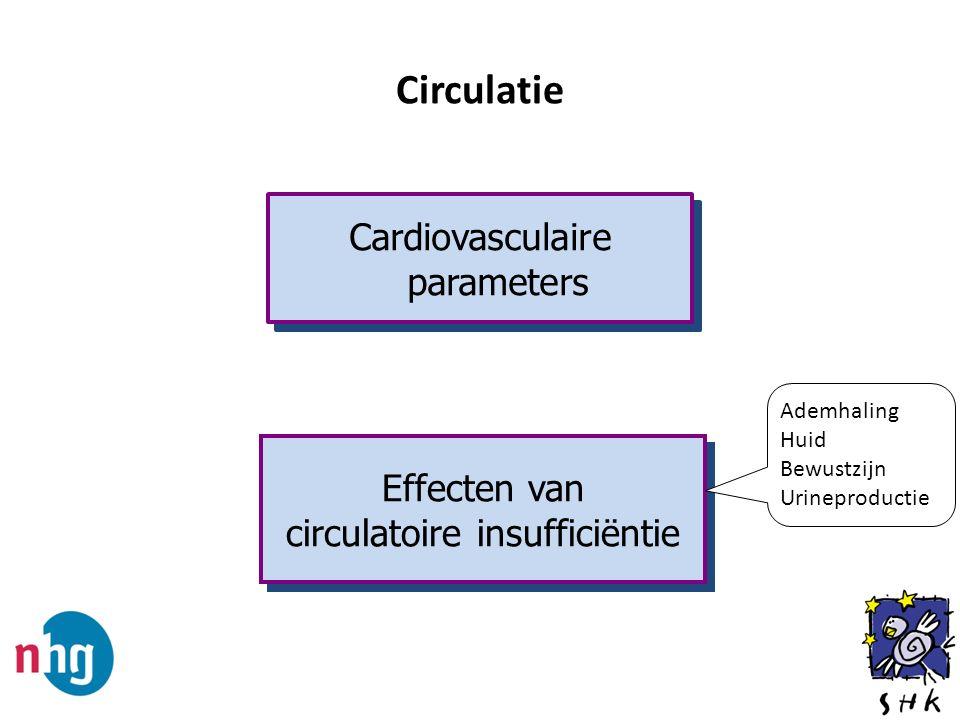 Circulatie Cardiovasculaire parameters Effecten van circulatoire insufficiëntie Effecten van circulatoire insufficiëntie Ademhaling Huid Bewustzijn Ur