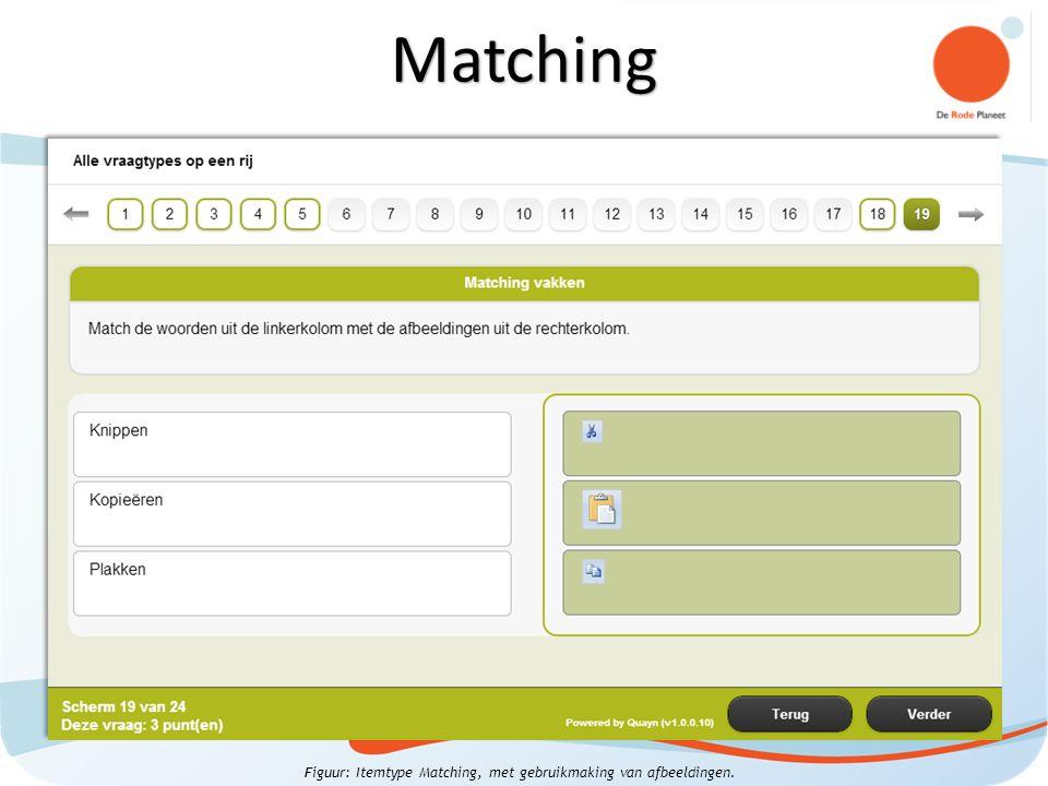 Figuur: Itemtype Matching, met gebruikmaking van afbeeldingen. Matching