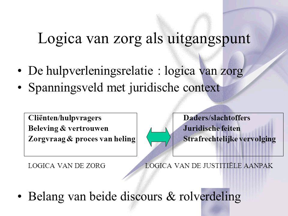 Logica van zorg als uitgangspunt De hulpverleningsrelatie : logica van zorg Spanningsveld met juridische context Cliënten/hulpvragers Daders/slachtoff