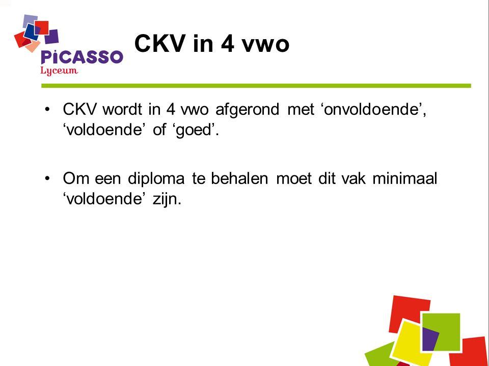 CKV wordt in 4 vwo afgerond met 'onvoldoende', 'voldoende' of 'goed'.
