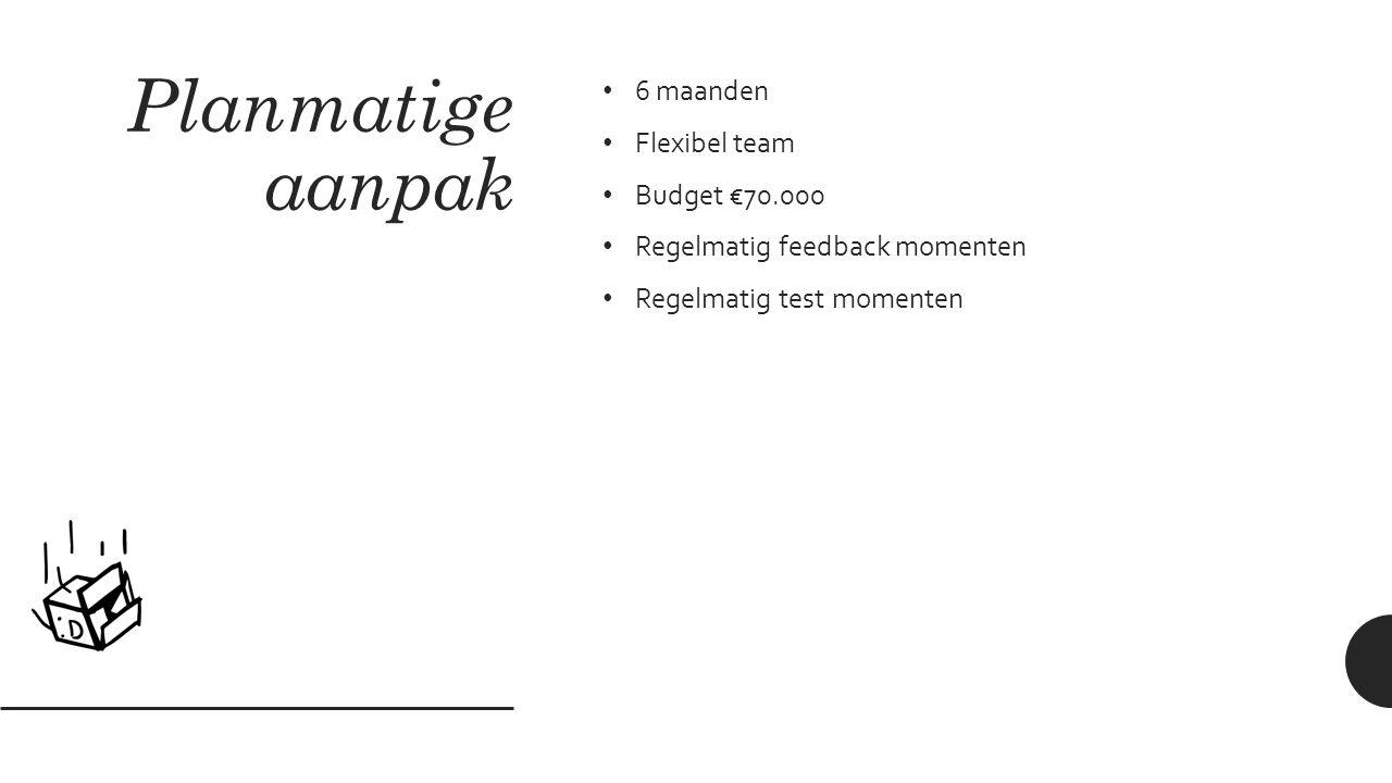 Planmatige aanpak 6 maanden Flexibel team Budget €70.000 Regelmatig feedback momenten Regelmatig test momenten