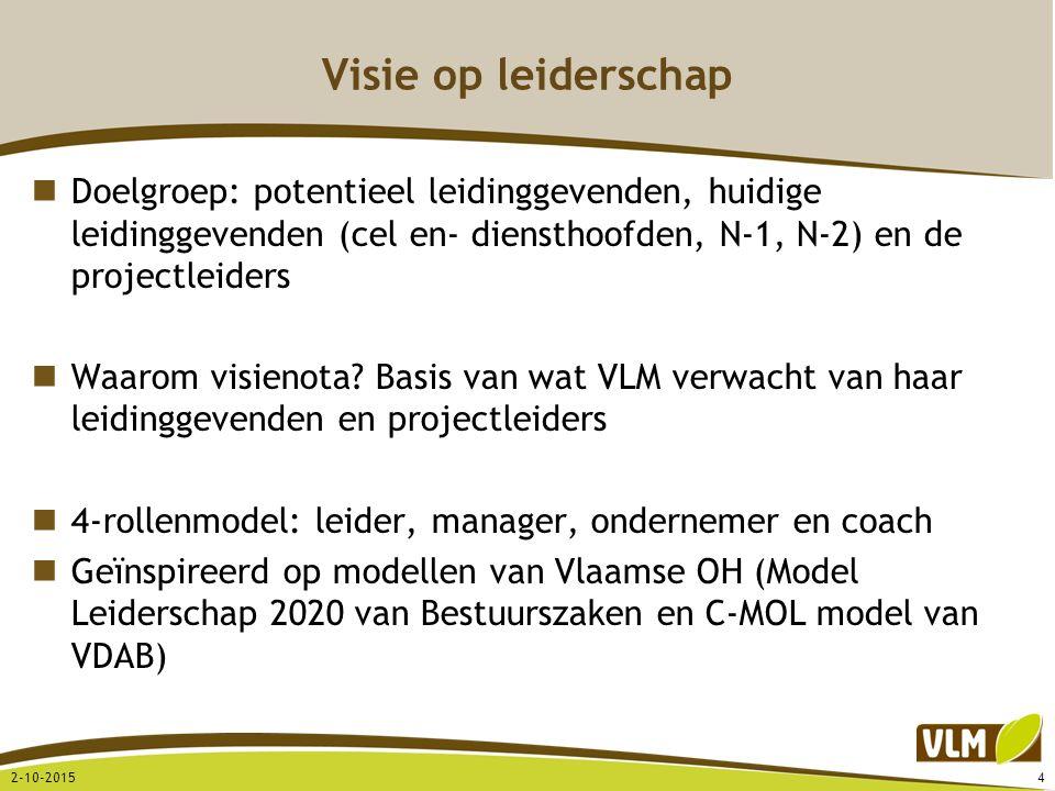 Visie op leiderschap Doelgroep: potentieel leidinggevenden, huidige leidinggevenden (cel en- diensthoofden, N-1, N-2) en de projectleiders Waarom visienota.