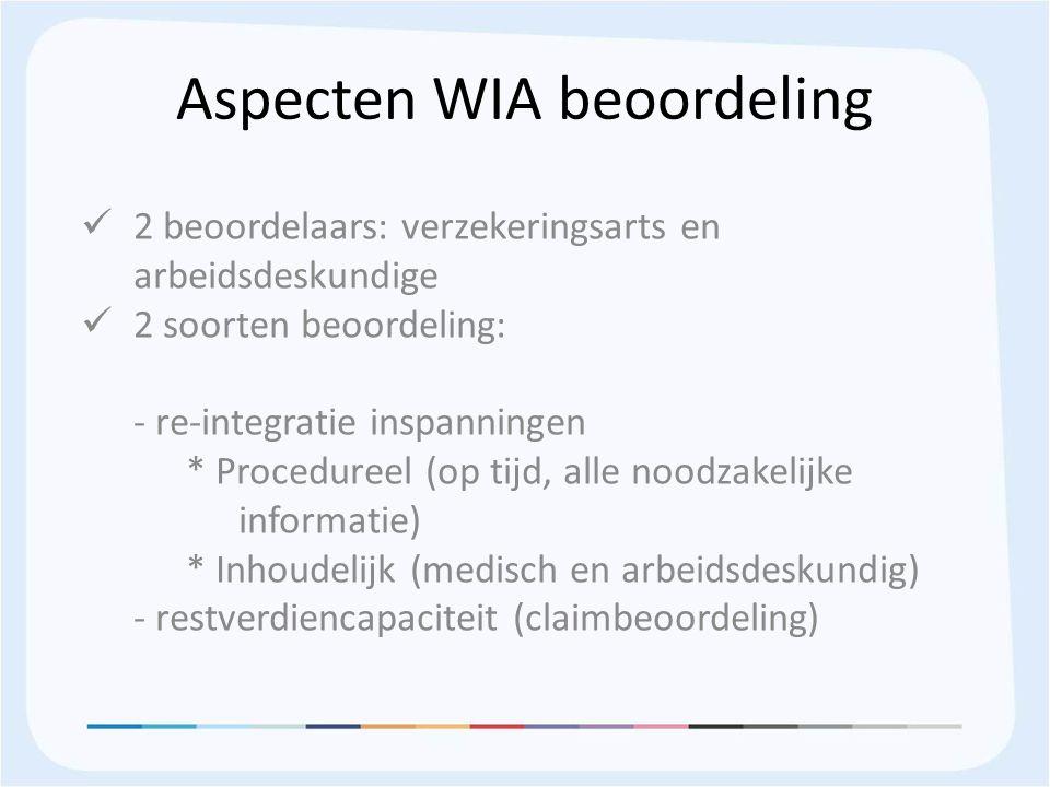 Aspecten WIA beoordeling 2 beoordelaars: verzekeringsarts en arbeidsdeskundige 2 soorten beoordeling: - re-integratie inspanningen * Procedureel (op t