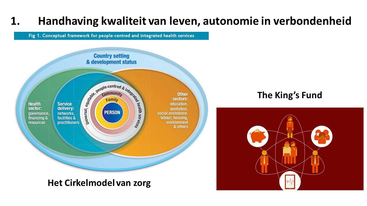 1.Handhaving kwaliteit van leven, autonomie in verbondenheid Het Cirkelmodel van zorg The King's Fund