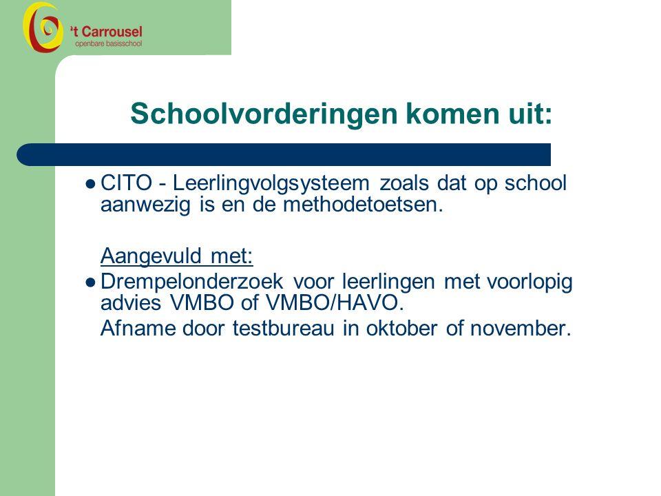Schoolvorderingen komen uit: ●CITO - Leerlingvolgsysteem zoals dat op school aanwezig is en de methodetoetsen.