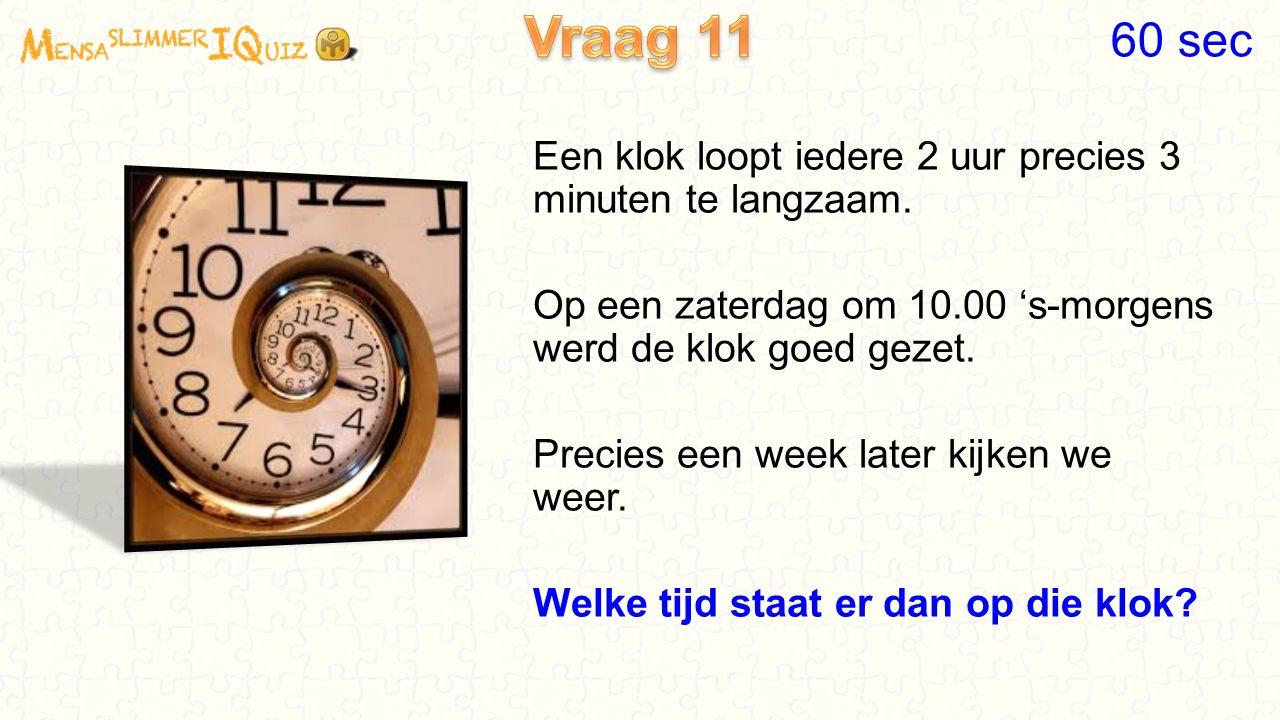 Een klok loopt iedere 2 uur precies 3 minuten te langzaam.