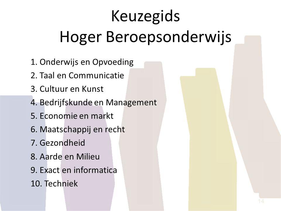 Keuzegids Hoger Beroepsonderwijs 1. Onderwijs en Opvoeding 2. Taal en Communicatie 3. Cultuur en Kunst 4. Bedrijfskunde en Management 5. Economie en m