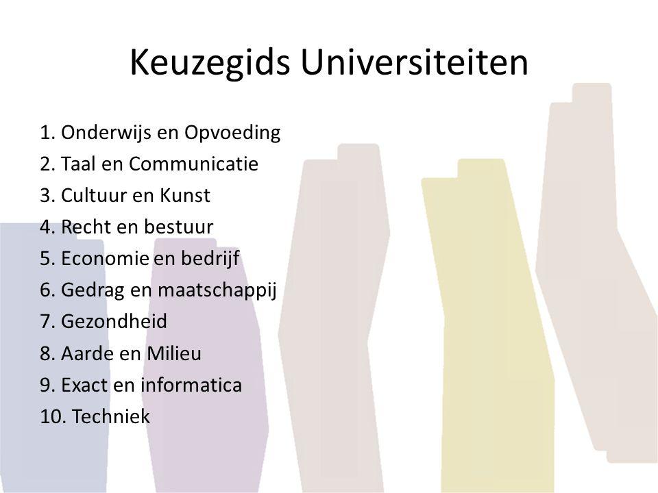 Keuzegids Universiteiten 1. Onderwijs en Opvoeding 2. Taal en Communicatie 3. Cultuur en Kunst 4. Recht en bestuur 5. Economie en bedrijf 6. Gedrag en