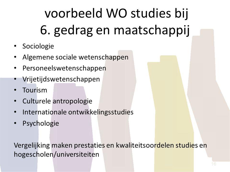 voorbeeld WO studies bij 6. gedrag en maatschappij Sociologie Algemene sociale wetenschappen Personeelswetenschappen Vrijetijdswetenschappen Tourism C