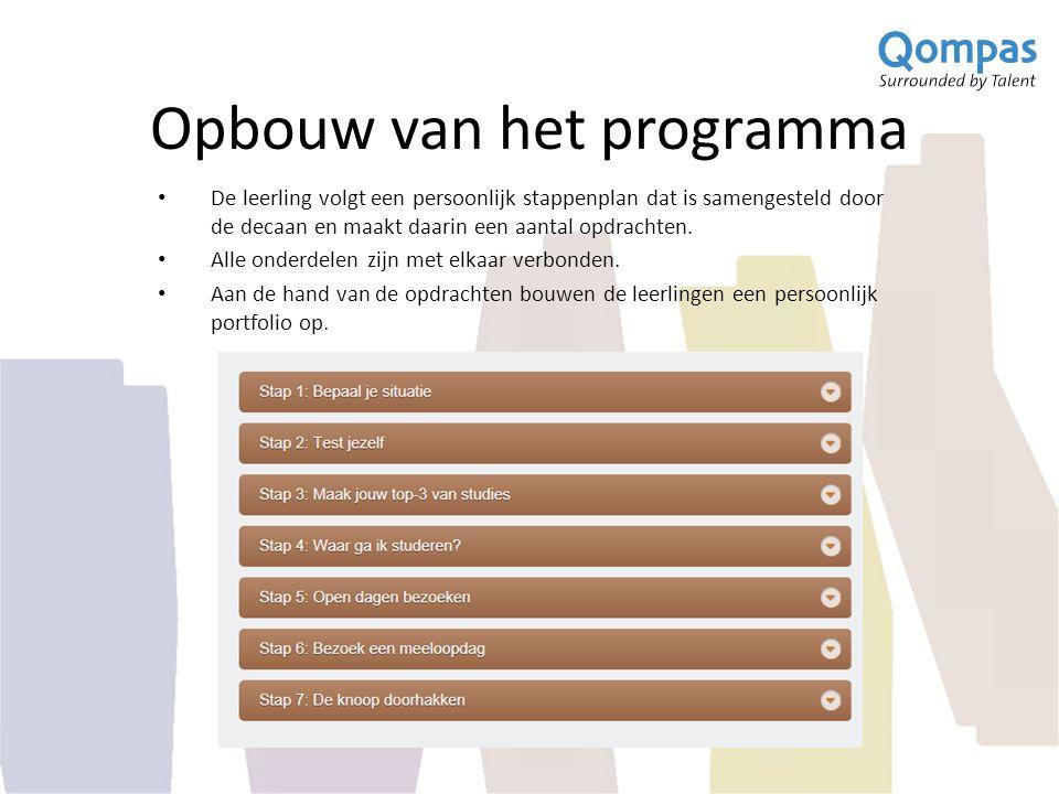 Voor inschrijving bij Studielink heb je een DigiD nodig Https://www.digid.nl/ 19