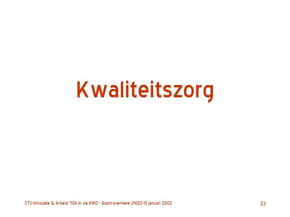 STV-Innovatie & Arbeid: TOA in de KMO - Avant-première UNIZO 15 januari 2003 23 Kwaliteitszorg