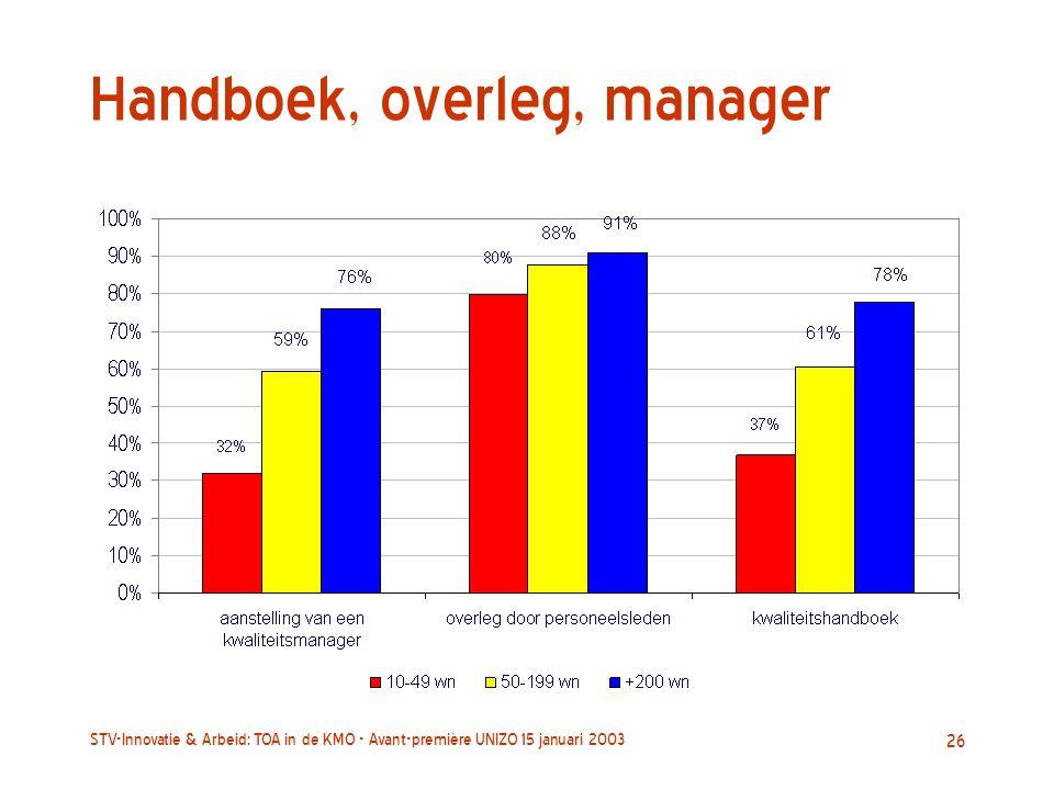 STV-Innovatie & Arbeid: TOA in de KMO - Avant-première UNIZO 15 januari 2003 26 Handboek, overleg, manager