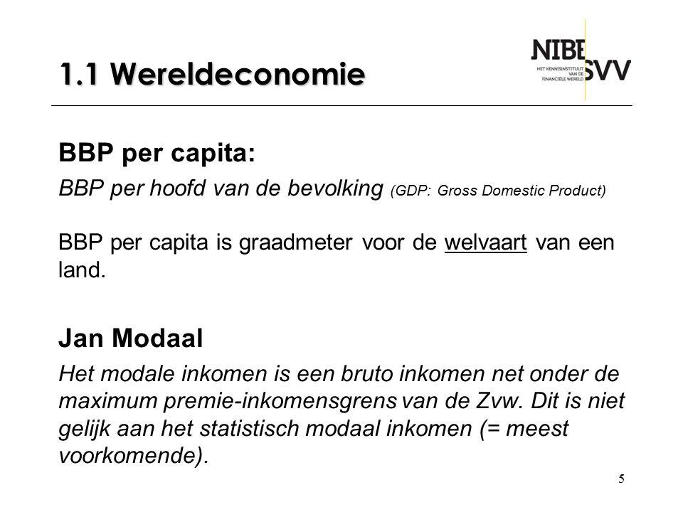 6 1.1 NL economie BBP NL per capita vs Jan Modaal: