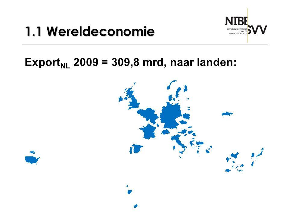 8 1.1 Wereldeconomie Import NL 2009 = 275,8 mrd, uit landen: