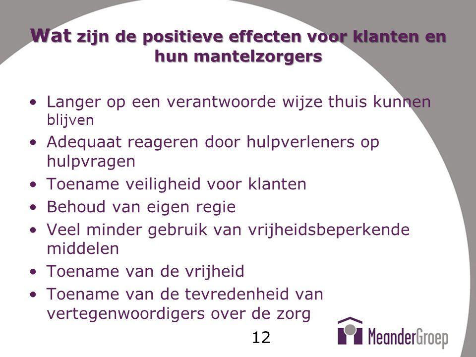 Wat zijn de positieve effecten voor klanten en hun mantelzorgers Langer op een verantwoorde wijze thuis kunnen blijven Adequaat reageren door hulpverl