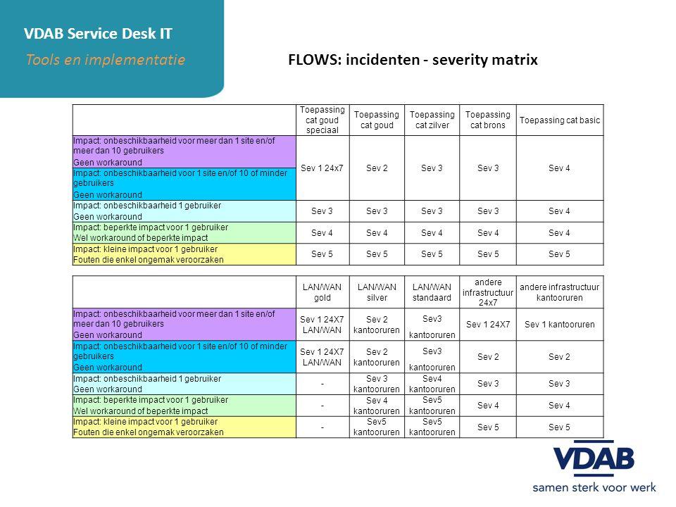 VDAB Service Desk IT Tools en implementatie FLOWS: incidenten - severity tijden SeverityTarget Sev 1 02u00 Sev 2 04u00 Sev 3 09u00 Sev 4 18u00 Sev 5 90.00