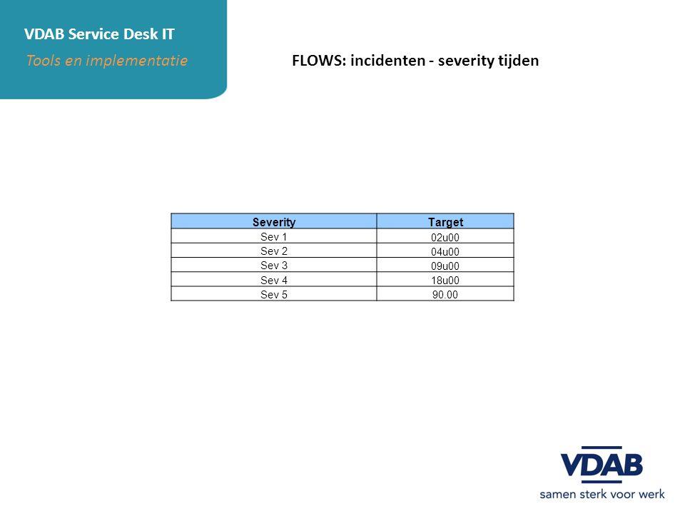 VDAB Service Desk IT Tools en implementatie FLOWS: incidenten - severity tijden SeverityTarget Sev 1 02u00 Sev 2 04u00 Sev 3 09u00 Sev 4 18u00 Sev 5 9