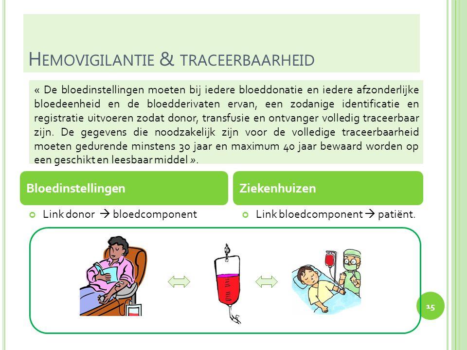 B LOEDINSTELLINGEN De bloedinstellingen zijn onmisbare partners voor het realiseren van bloedtransfusie.