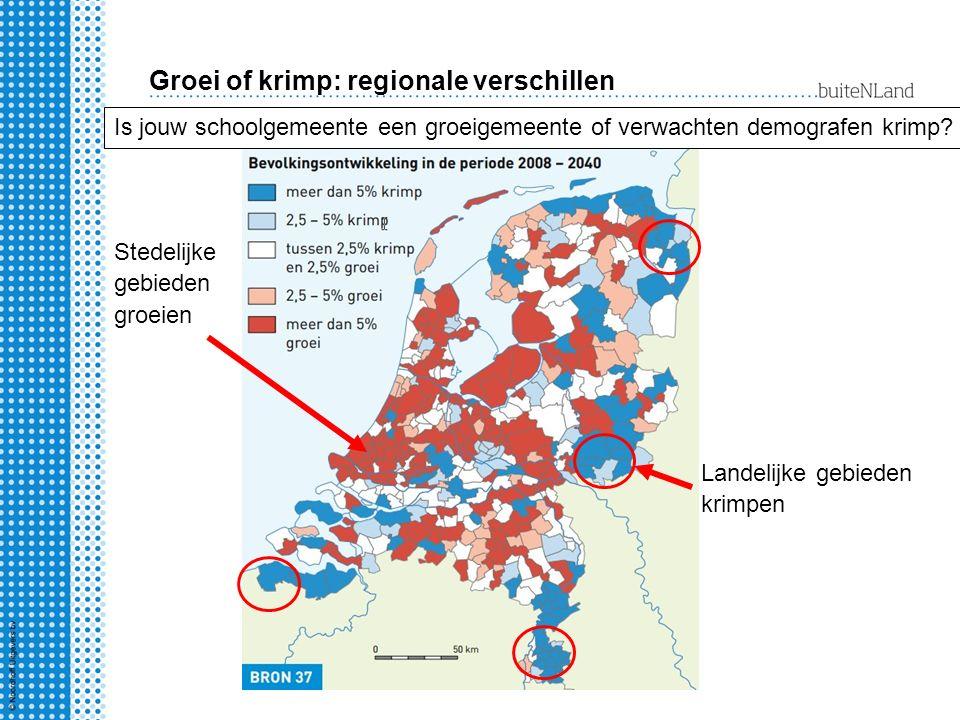 Groei of krimp: regionale verschillen Landelijke gebieden krimpen Stedelijke gebieden groeien Is jouw schoolgemeente een groeigemeente of verwachten demografen krimp?