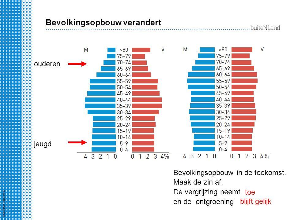 Bevolkingsopbouw verandert jeugd ouderen Bevolkingsopbouw in de toekomst.