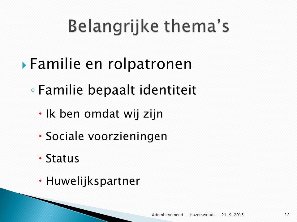  Familie en rolpatronen ◦ Familie bepaalt identiteit  Ik ben omdat wij zijn  Sociale voorzieningen  Status  Huwelijkspartner 12 21-9-2015 Ademben