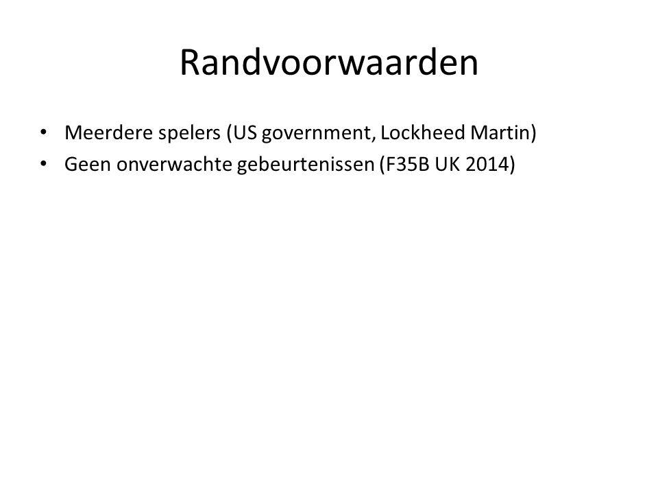 Randvoorwaarden Meerdere spelers (US government, Lockheed Martin) Geen onverwachte gebeurtenissen (F35B UK 2014)