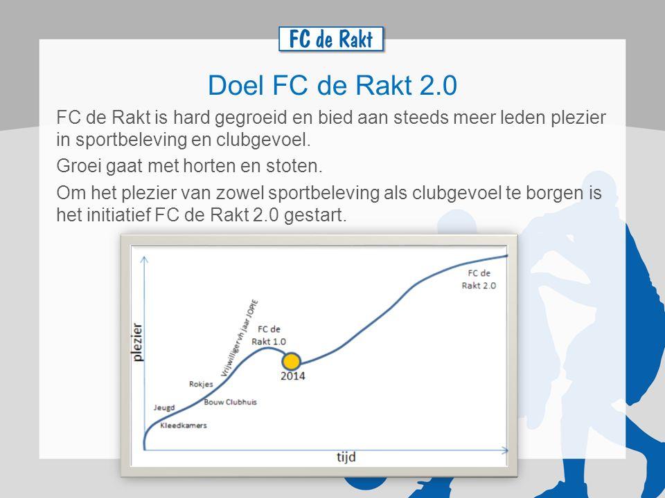Doel FC de Rakt 2.0 FC de Rakt is hard gegroeid en bied aan steeds meer leden plezier in sportbeleving en clubgevoel.