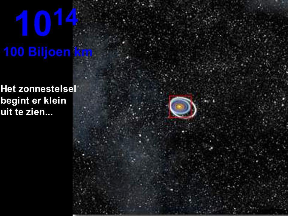 Op deze hoogte van onze reis kunnen we het zonnestelsel en de omloopbanen van de planeten zien 10 13 10 biljoen km