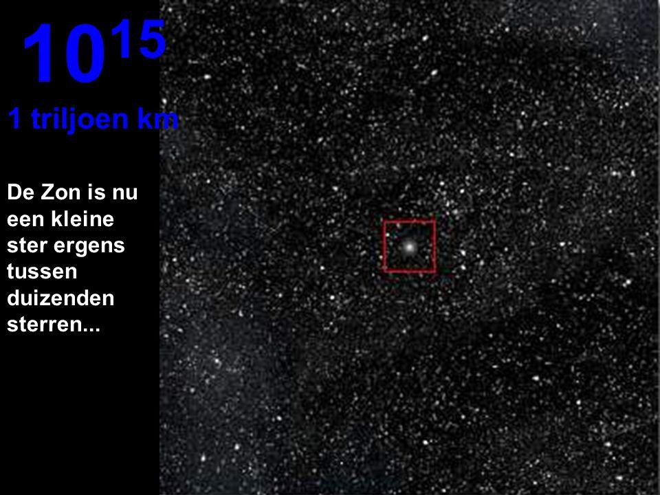 10 14 100 Biljoen km Het zonnestelsel begint er klein uit te zien...