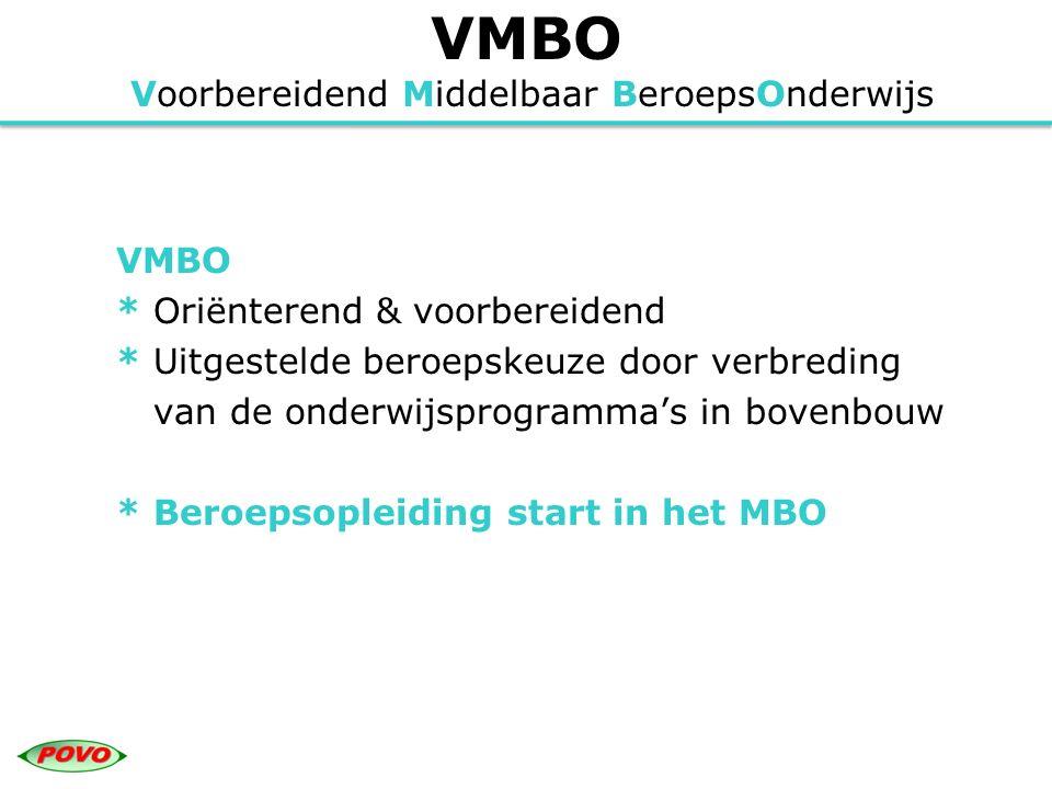VMBO Voorbereidend Middelbaar BeroepsOnderwijs Mogelijkheden leerwegondersteunend onderwijs: * Zorg op maat * Kortdurend of langdurend * Ondersteuning in elke leerweg * Onderzoek en aanmelding Aanmeldingsformulier: ondersteuning wordt apart aangeven Doel:* Behalen van diploma VMBO