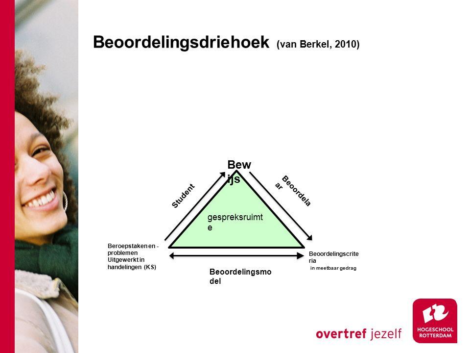Beoordelingsdriehoek (van Berkel, 2010) gespreksruimt e Beroepstaken en - problemen Uitgewerkt in handelingen (KS) Beoordelingscrite ria in meetbaar g
