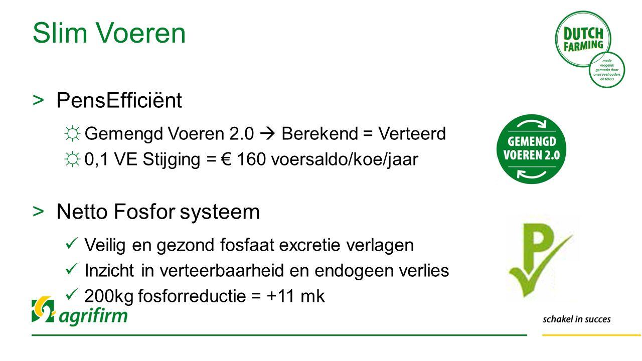 >PensEfficiënt ☼Gemengd Voeren 2.0  Berekend = Verteerd ☼0,1 VE Stijging = € 160 voersaldo/koe/jaar >Netto Fosfor systeem Veilig en gezond fosfaat ex