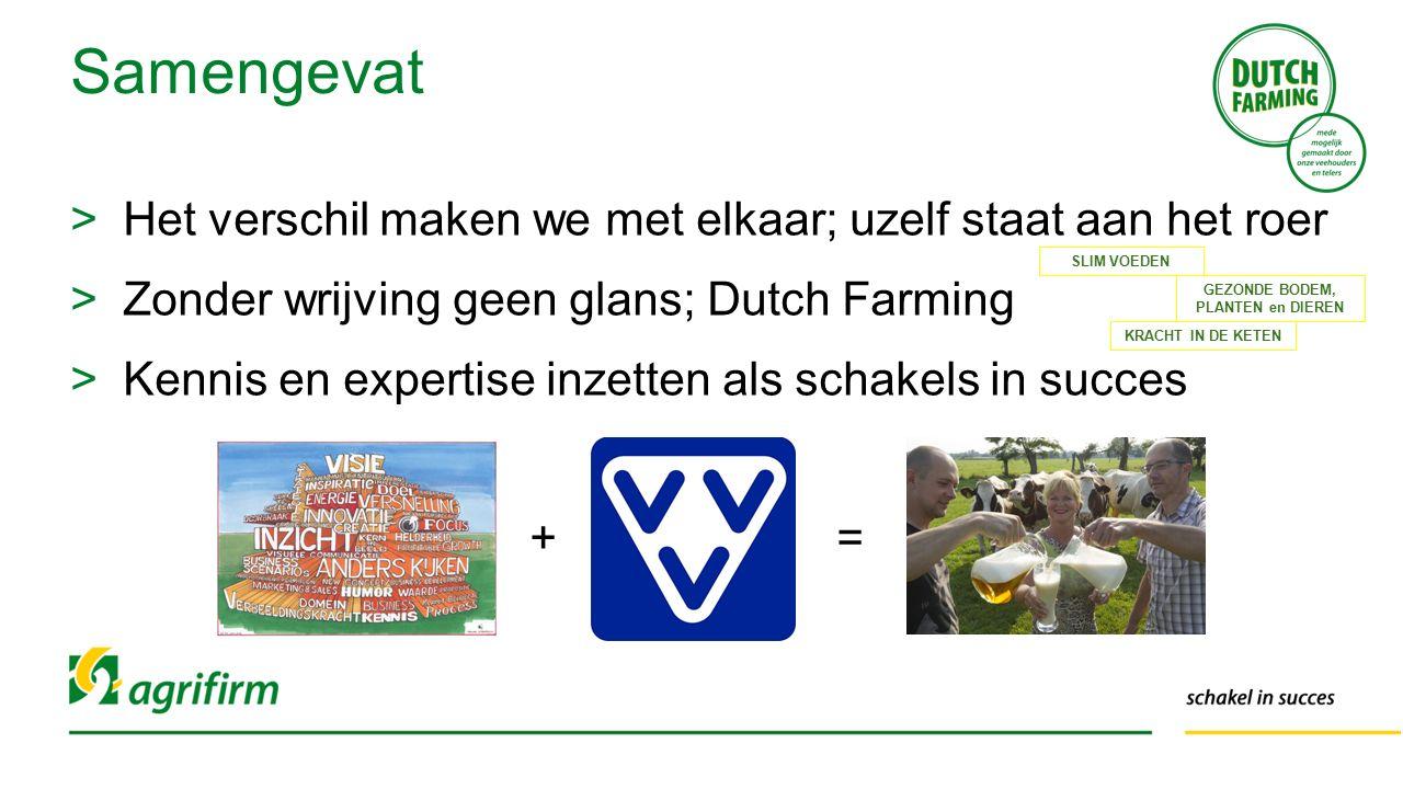 >Het verschil maken we met elkaar; uzelf staat aan het roer >Zonder wrijving geen glans; Dutch Farming >Kennis en expertise inzetten als schakels in s