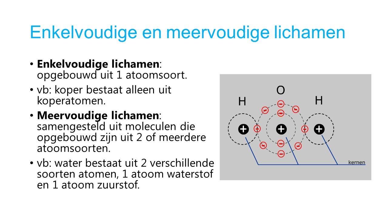 Enkelvoudige en meervoudige lichamen Enkelvoudige lichamen: opgebouwd uit 1 atoomsoort. vb: koper bestaat alleen uit koperatomen. Meervoudige lichamen