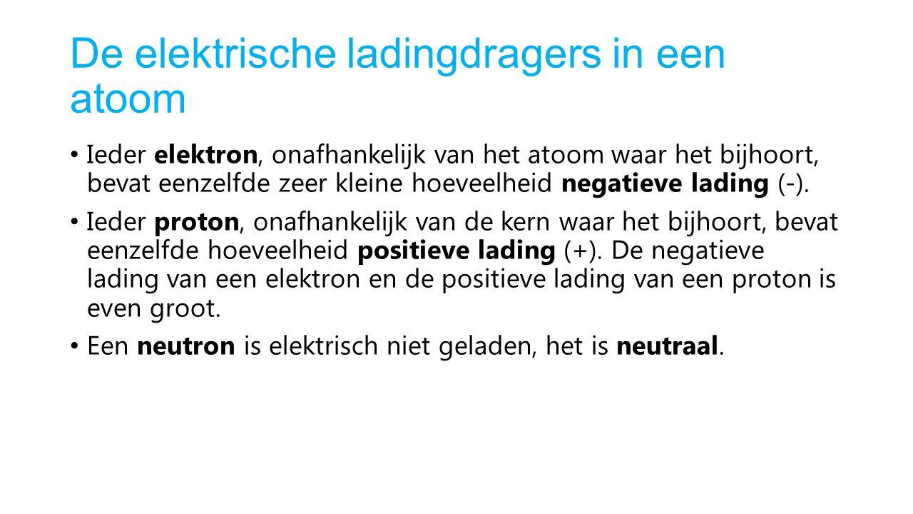 De elektrische ladingdragers in een atoom Ieder elektron, onafhankelijk van het atoom waar het bijhoort, bevat eenzelfde zeer kleine hoeveelheid negat