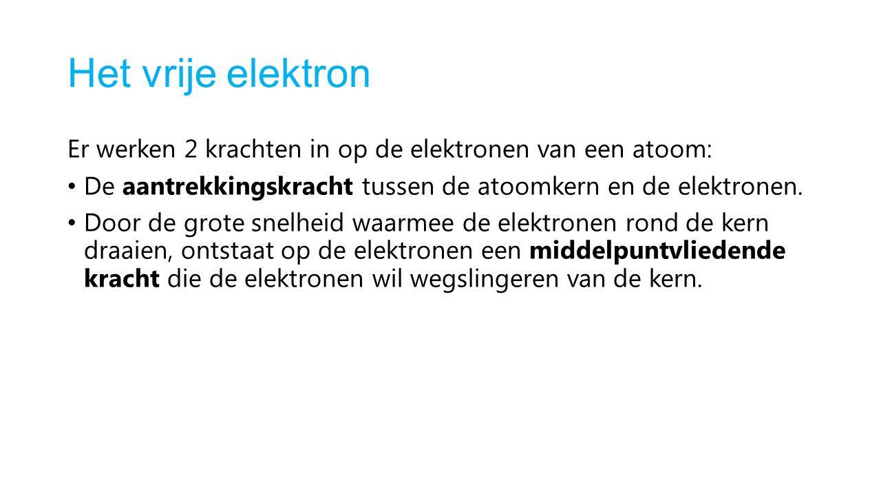 Het vrije elektron Er werken 2 krachten in op de elektronen van een atoom: De aantrekkingskracht tussen de atoomkern en de elektronen. Door de grote s