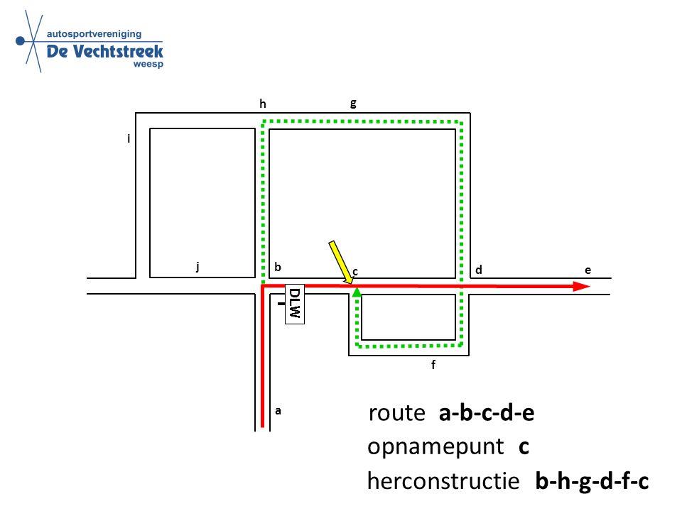 a b c d e f g h i j route a-b-c-d-e opnamepunt c herconstructie b-h-g-d-f-c DLW
