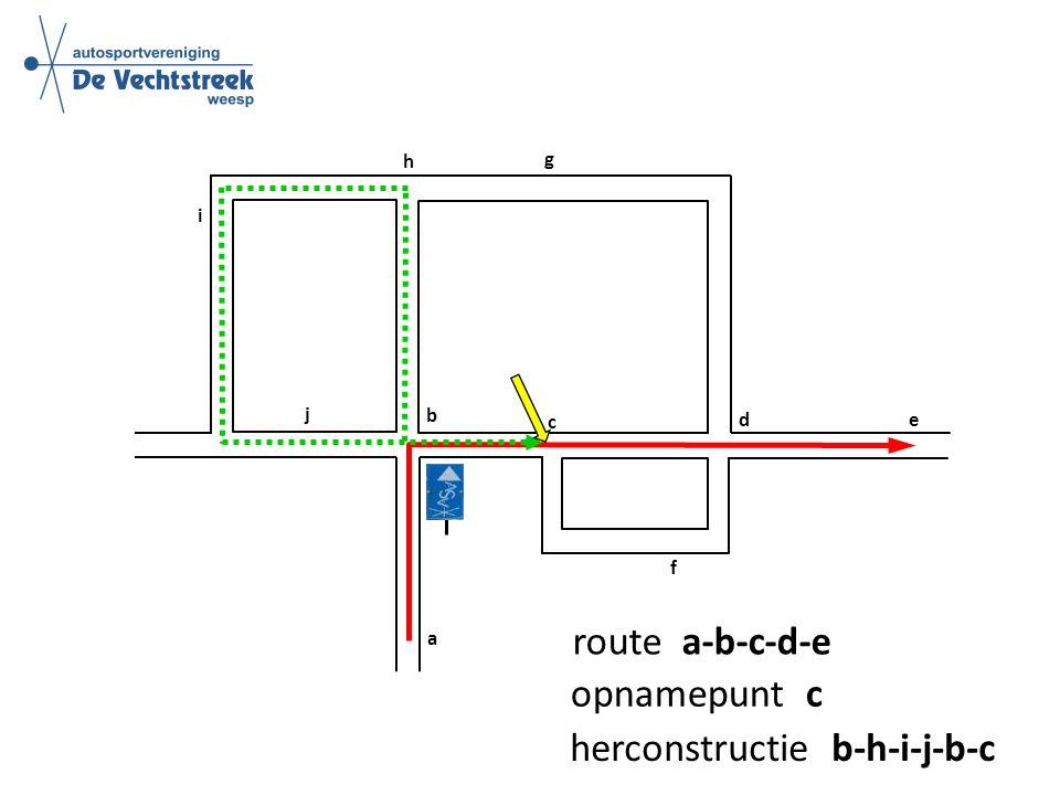 a b c d e f g h i j route a-b-c-d-e opnamepunt c herconstructie b-h-i-j-b-c
