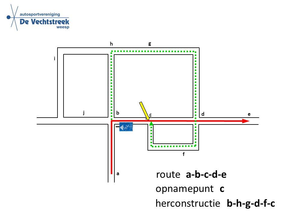 a c d e f g h i b j route a-b-c-d-e opnamepunt c herconstructie b-h-g-d-f-c