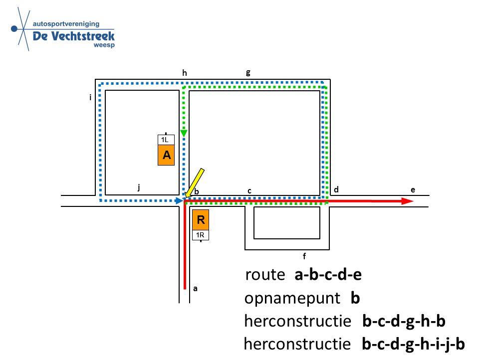 a b c d e f g h i R 1R A 1L j route a-b-c-d-e opnamepunt b herconstructie b-c-d-g-h-b herconstructie b-c-d-g-h-i-j-b