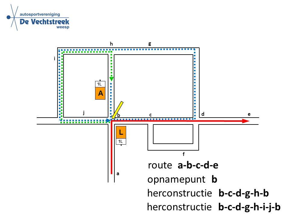 a b c d e f g h i L 1L A j route a-b-c-d-e opnamepunt b herconstructie b-c-d-g-h-b herconstructie b-c-d-g-h-i-j-b