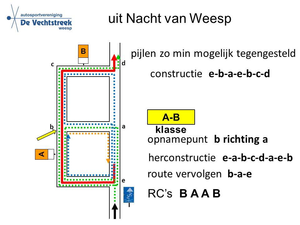 uit Nacht van Weesp B a A b c e d constructie e-b-a-e-b-c-d A-B klasse herconstructie e-a-b-c-d-a-e-b RC's B A A B opnamepunt b richting a route vervolgen b-a-e pijlen zo min mogelijk tegengesteld