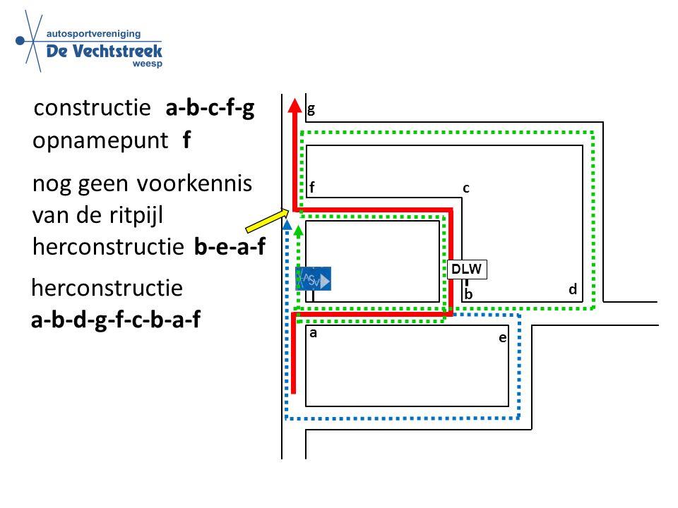 nog geen voorkennis van de ritpijl herconstructie b-e-a-f c b a d constructie a-b-c-f-g DLW opnamepunt f e herconstructie a-b-d-g-f-c-b-a-f g f
