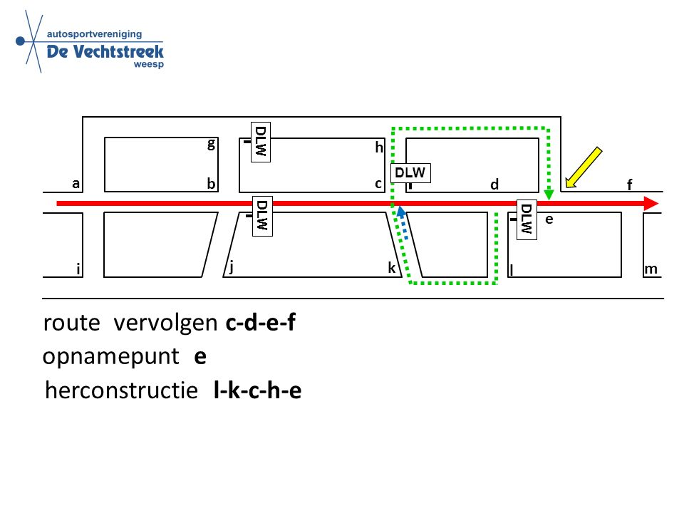 a b c d e f g h i j k l m route vervolgen c-d-e-f DLW opnamepunt e herconstructie l-k-c-h-e DLW