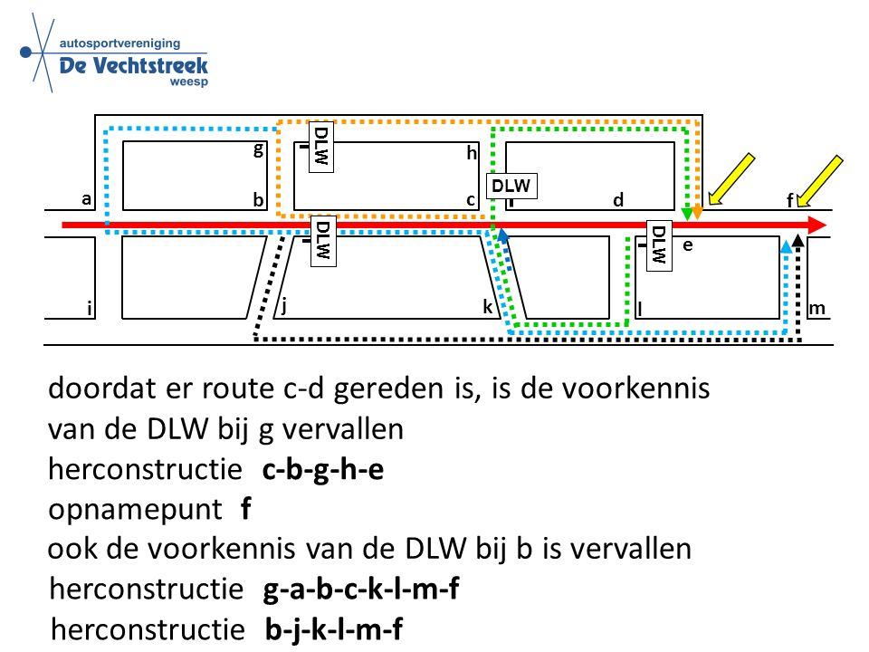 herconstructie c-b-g-h-e opnamepunt f herconstructie g-a-b-c-k-l-m-f a b c d e f g h i j k l m DLW doordat er route c-d gereden is, is de voorkennis van de DLW bij g vervallen ook de voorkennis van de DLW bij b is vervallen DLW herconstructie b-j-k-l-m-f DLW